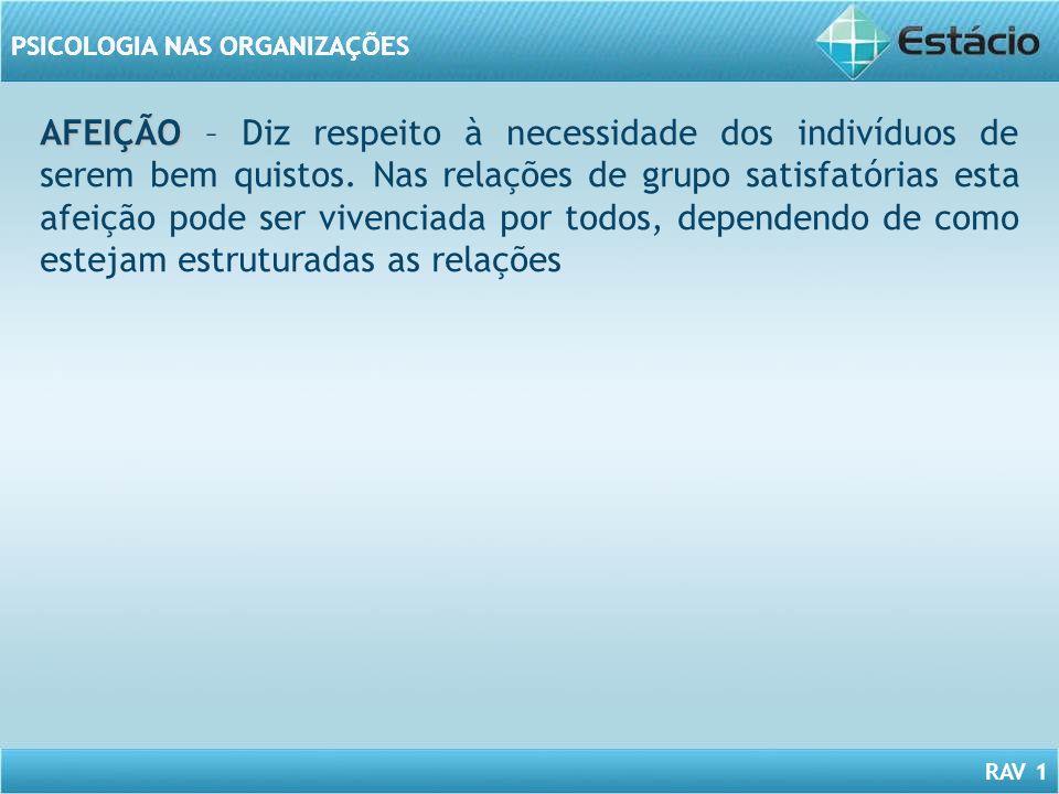 RAV 1 PSICOLOGIA NAS ORGANIZAÇÕES AFEIÇÃO AFEIÇÃO – Diz respeito à necessidade dos indivíduos de serem bem quistos. Nas relações de grupo satisfatória