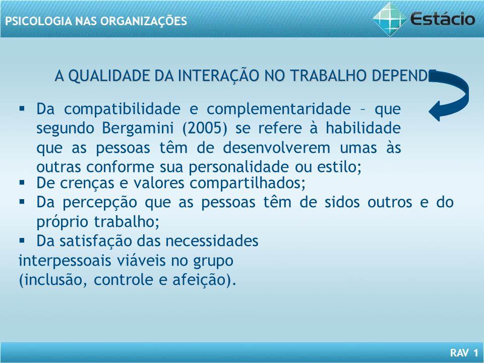 RAV 1 PSICOLOGIA NAS ORGANIZAÇÕES A QUALIDADE DA INTERAÇÃO NO TRABALHO DEPENDE A QUALIDADE DA INTERAÇÃO NO TRABALHO DEPENDE: De crenças e valores comp