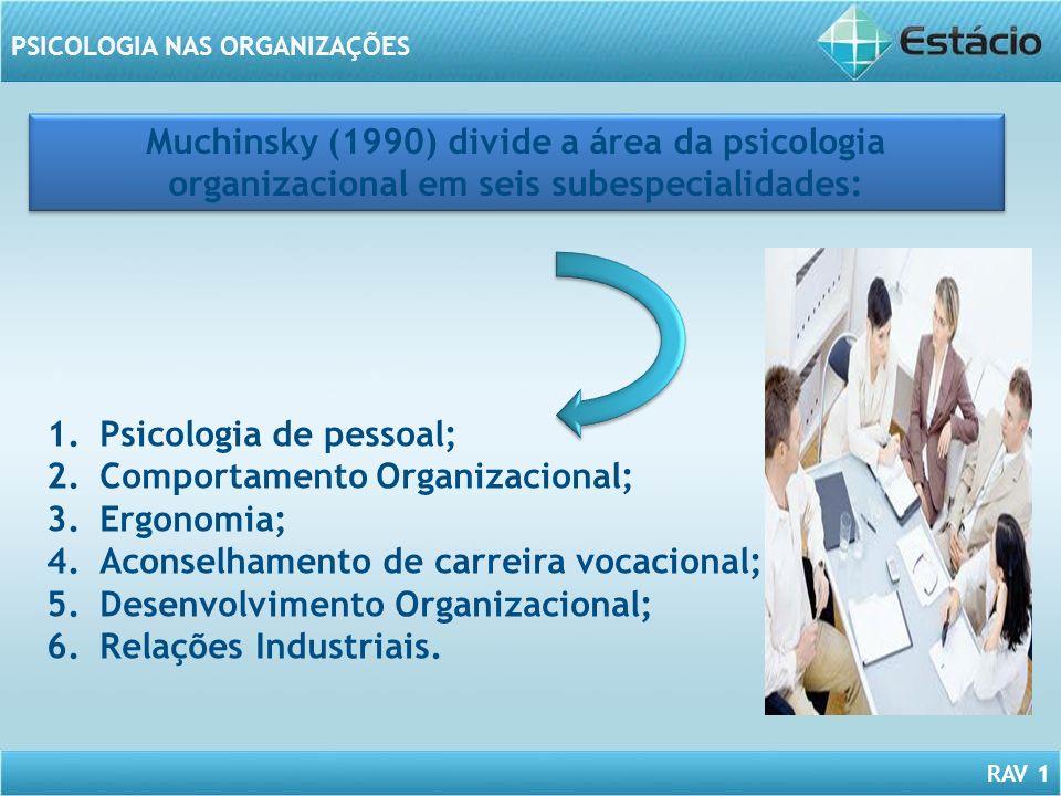 RAV 1 PSICOLOGIA NAS ORGANIZAÇÕES 1.Psicologia de pessoal; 2.Comportamento Organizacional; 3.Ergonomia; 4.Aconselhamento de carreira vocacional; 5.Des