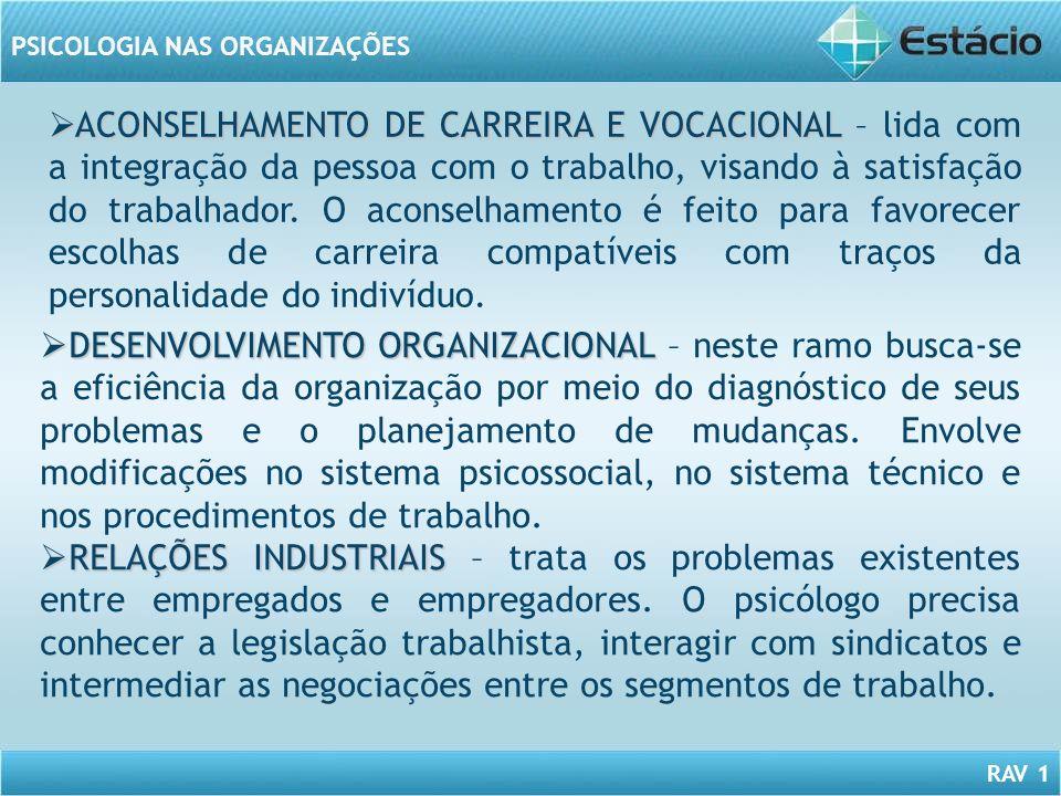 RAV 1 PSICOLOGIA NAS ORGANIZAÇÕES DESENVOLVIMENTO ORGANIZACIONAL DESENVOLVIMENTO ORGANIZACIONAL – neste ramo busca-se a eficiência da organização por