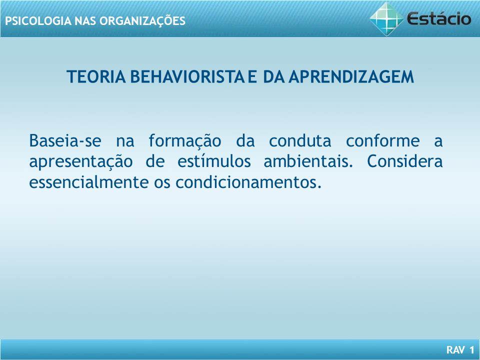 RAV 1 PSICOLOGIA NAS ORGANIZAÇÕES TEORIA BEHAVIORISTA E DA APRENDIZAGEM Baseia-se na formação da conduta conforme a apresentação de estímulos ambienta