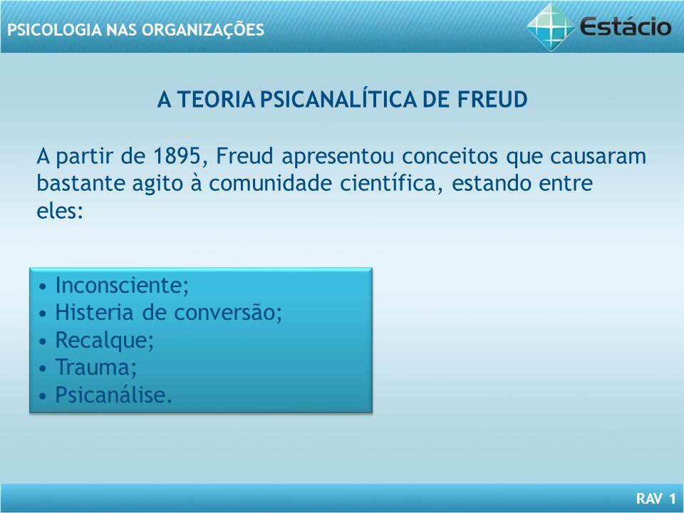 RAV 1 PSICOLOGIA NAS ORGANIZAÇÕES A TEORIA PSICANALÍTICA DE FREUD A partir de 1895, Freud apresentou conceitos que causaram bastante agito à comunidad