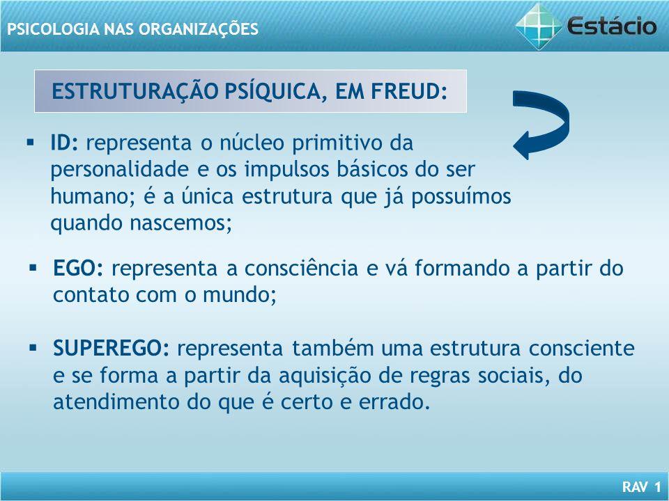 RAV 1 PSICOLOGIA NAS ORGANIZAÇÕES ESTRUTURAÇÃO PSÍQUICA, EM FREUD: ID: representa o núcleo primitivo da personalidade e os impulsos básicos do ser hum