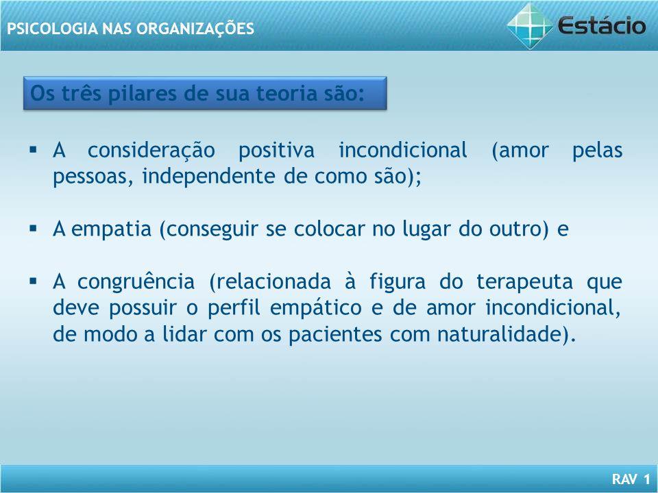 RAV 1 PSICOLOGIA NAS ORGANIZAÇÕES A consideração positiva incondicional (amor pelas pessoas, independente de como são); A empatia (conseguir se coloca