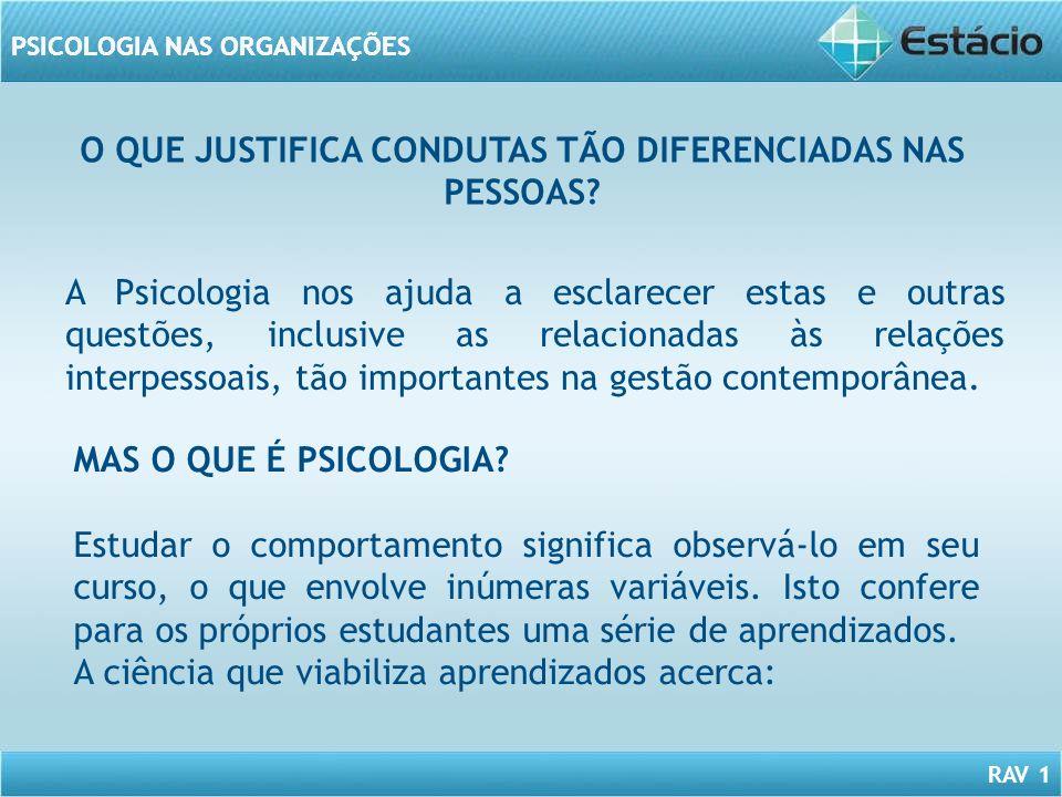 RAV 1 PSICOLOGIA NAS ORGANIZAÇÕES O QUE JUSTIFICA CONDUTAS TÃO DIFERENCIADAS NAS PESSOAS? A Psicologia nos ajuda a esclarecer estas e outras questões,