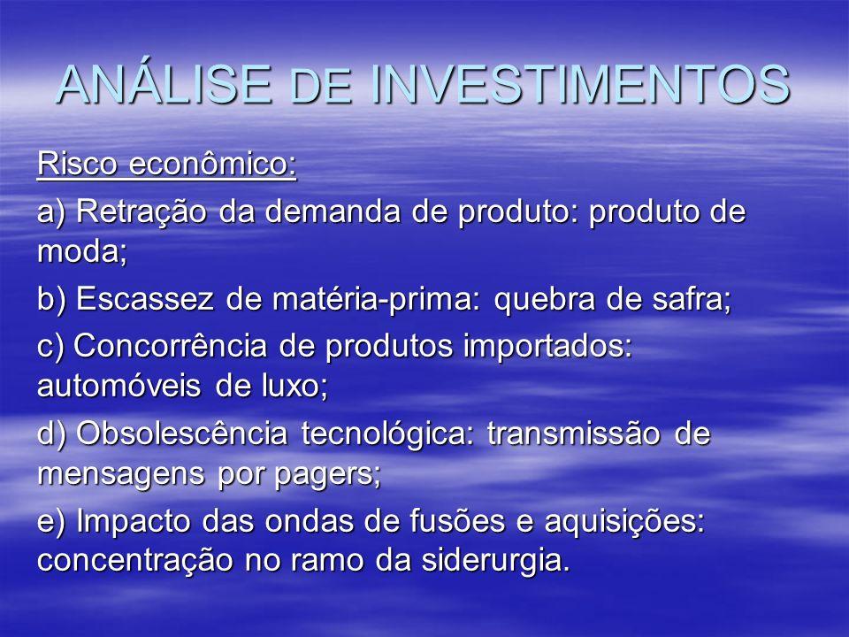 ANÁLISE DE INVESTIMENTOS Risco econômico: a) Retração da demanda de produto: produto de moda; b) Escassez de matéria-prima: quebra de safra; c) Concor