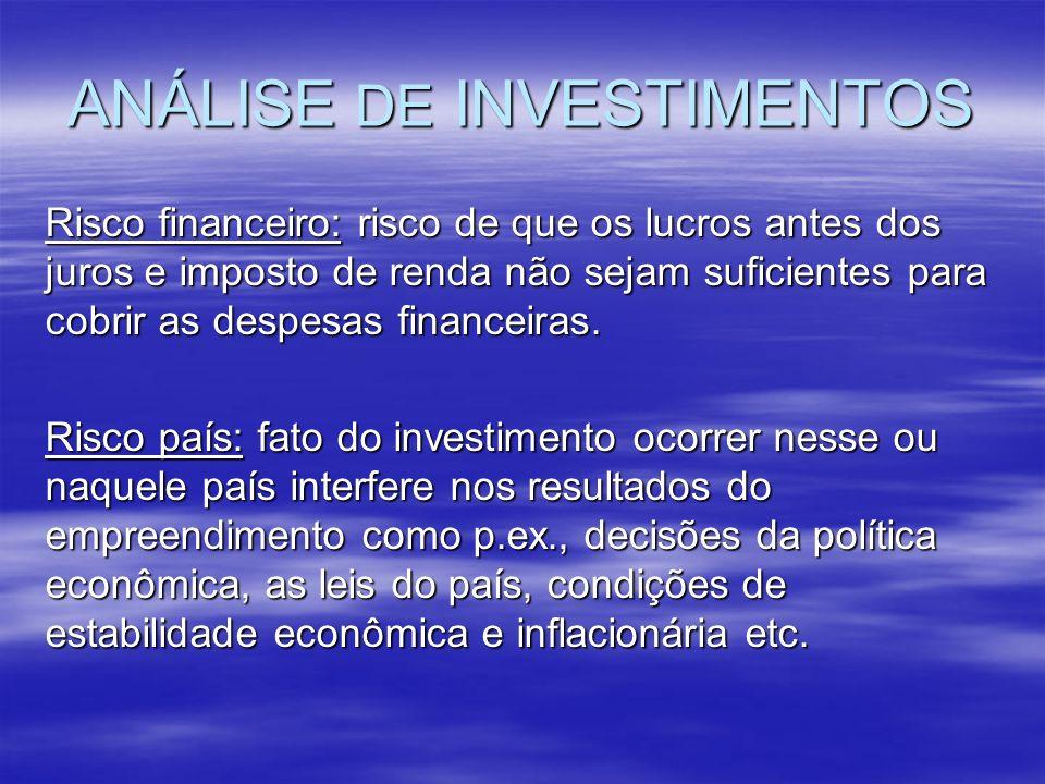 ANÁLISE DE INVESTIMENTOS Risco financeiro: risco de que os lucros antes dos juros e imposto de renda não sejam suficientes para cobrir as despesas fin