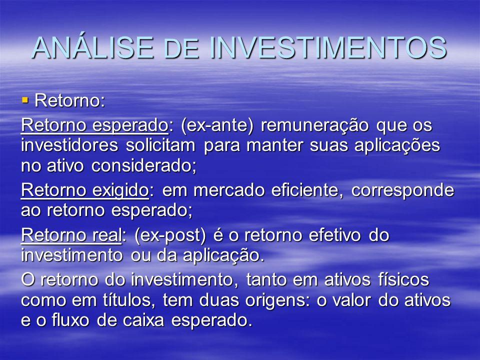 ANÁLISE DE INVESTIMENTOS Retorno: Retorno: Retorno esperado: (ex-ante) remuneração que os investidores solicitam para manter suas aplicações no ativo