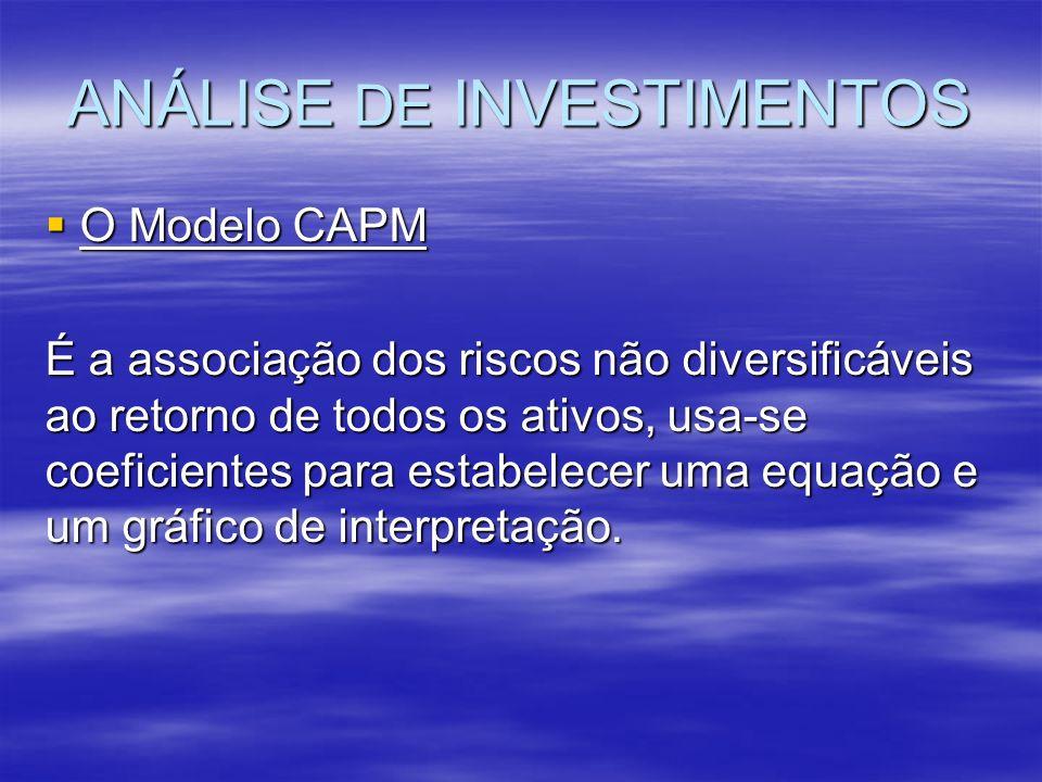 ANÁLISE DE INVESTIMENTOS O Modelo CAPM O Modelo CAPM É a associação dos riscos não diversificáveis ao retorno de todos os ativos, usa-se coeficientes