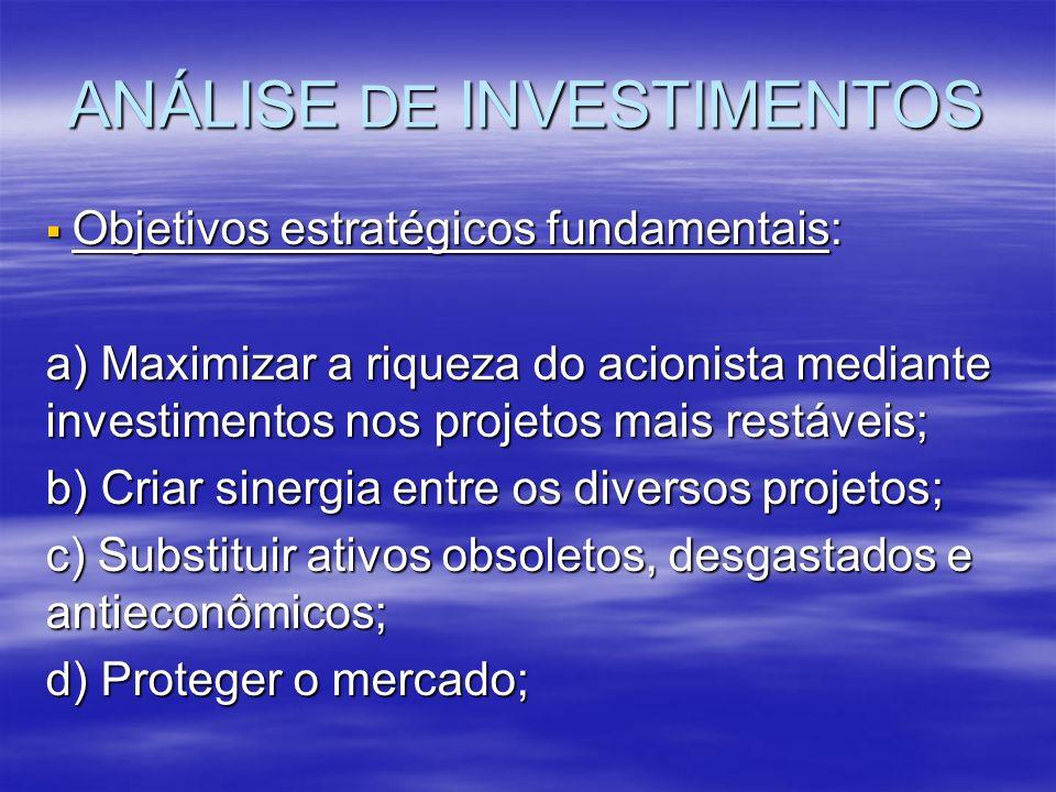ANÁLISE DE INVESTIMENTOS Objetivos estratégicos fundamentais: Objetivos estratégicos fundamentais: a) Maximizar a riqueza do acionista mediante invest