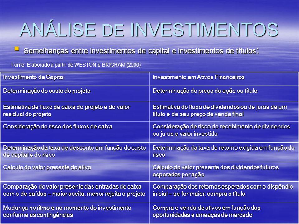ANÁLISE DE INVESTIMENTOS Semelhanças entre investimentos de capital e investimentos de títulos : Semelhanças entre investimentos de capital e investim
