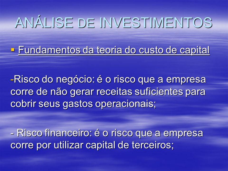 ANÁLISE DE INVESTIMENTOS Fundamentos da teoria do custo de capital Fundamentos da teoria do custo de capital -Risco do negócio: é o risco que a empres