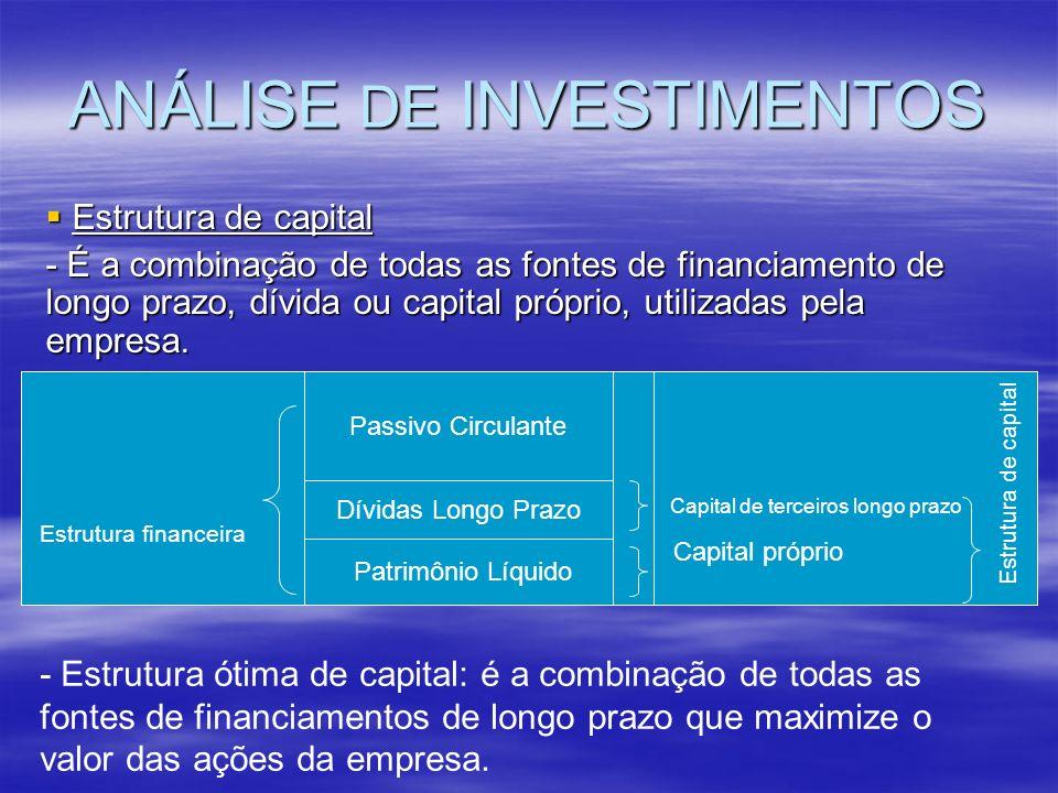 ANÁLISE DE INVESTIMENTOS Estrutura de capital Estrutura de capital - É a combinação de todas as fontes de financiamento de longo prazo, dívida ou capi