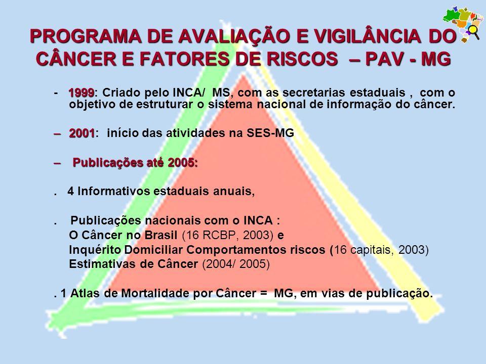 1999 - 1999: Criado pelo INCA/ MS, com as secretarias estaduais, com o objetivo de estruturar o sistema nacional de informação do câncer. –2001 –2001: