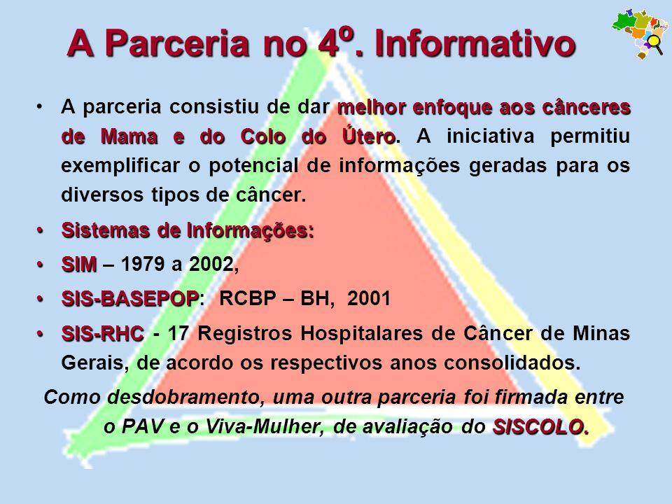 A Parceria no 4 º. Informativo melhor enfoque aos cânceres de Mama e do Colo do ÚteroA parceria consistiu de dar melhor enfoque aos cânceres de Mama e