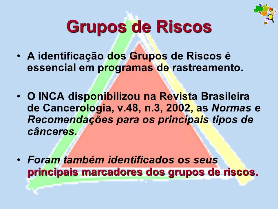 Grupos de Riscos A identificação dos Grupos de Riscos é essencial em programas de rastreamento. O INCA disponibilizou na Revista Brasileira de Cancero
