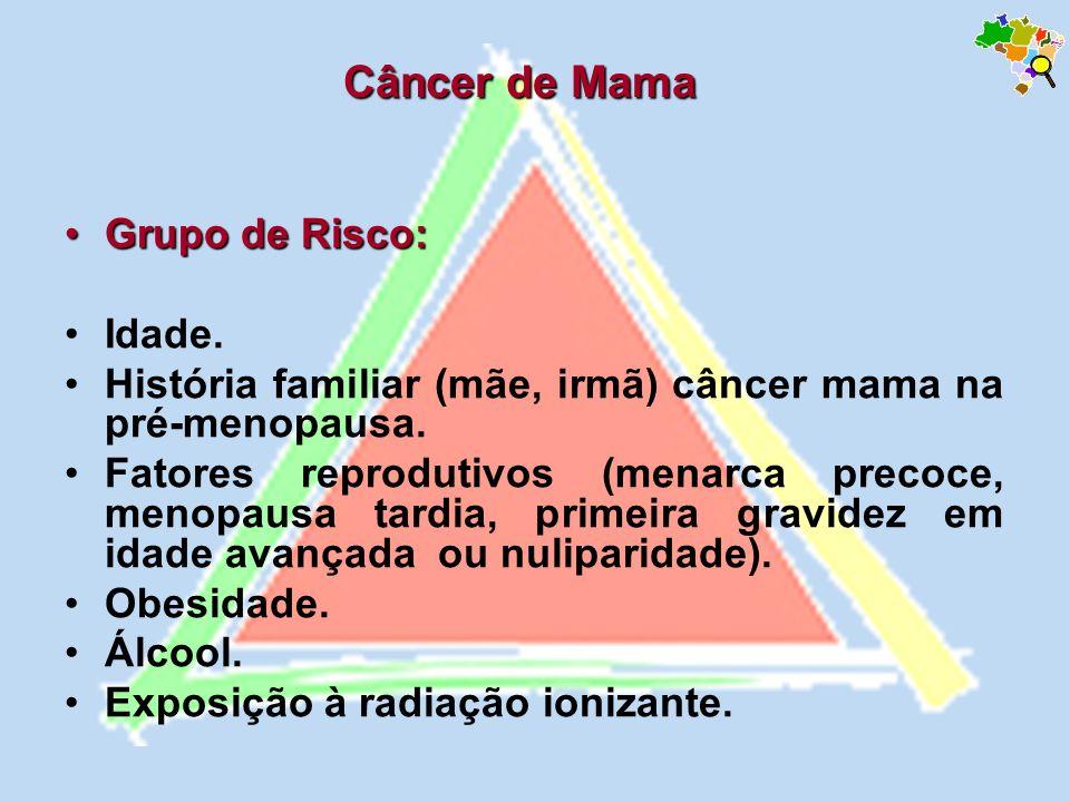 Câncer de Mama Grupo de Risco:Grupo de Risco: Idade. História familiar (mãe, irmã) câncer mama na pré-menopausa. Fatores reprodutivos (menarca precoce