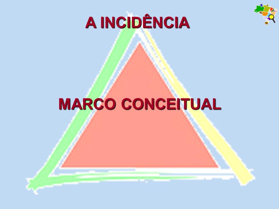 MARCO CONCEITUAL A INCIDÊNCIA