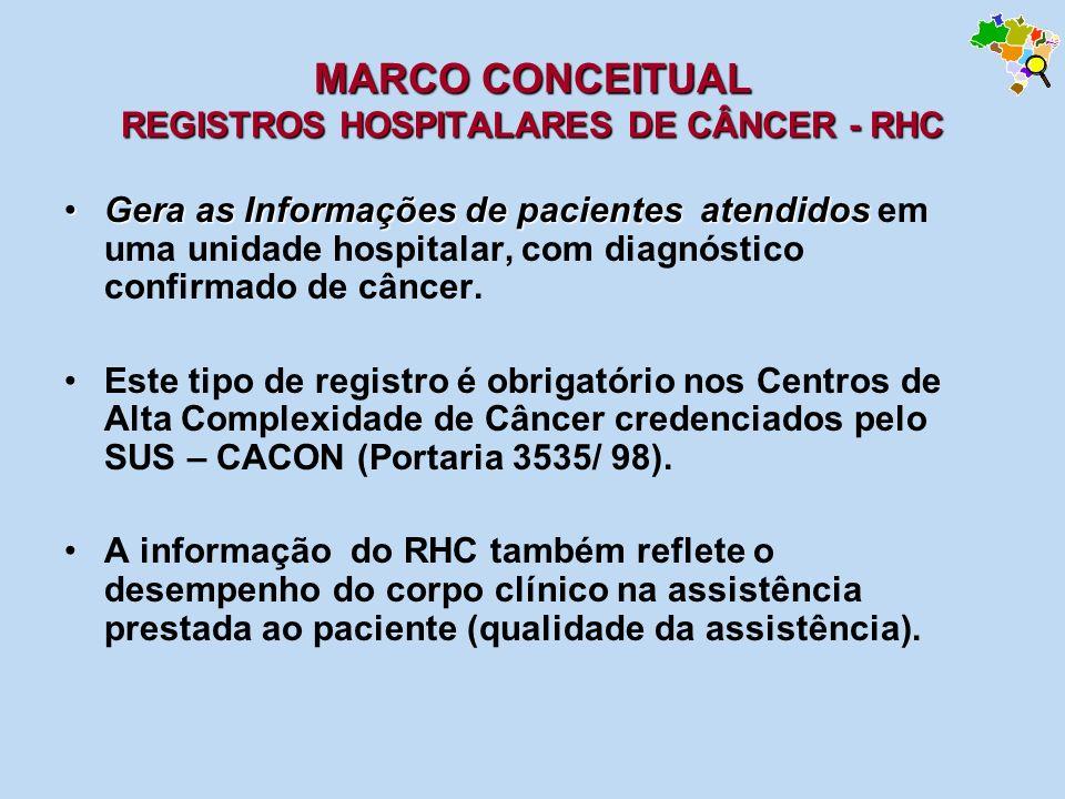 MARCO CONCEITUAL REGISTROS HOSPITALARES DE CÂNCER - RHC Gera as Informações de pacientes atendidosGera as Informações de pacientes atendidos em uma un
