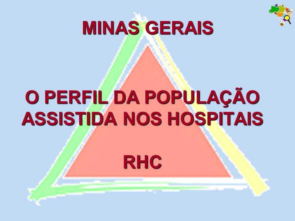 O PERFIL DA POPULAÇÃO ASSISTIDA NOS HOSPITAIS RHC MINAS GERAIS