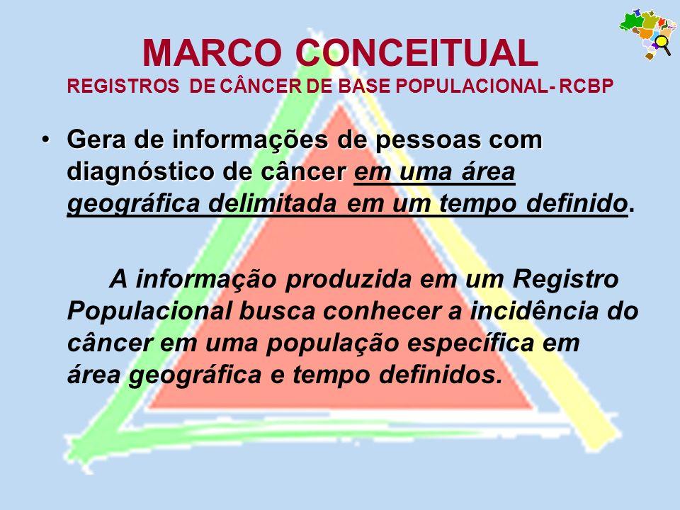 MARCO CONCEITUAL REGISTROS DE CÂNCER DE BASE POPULACIONAL- RCBP Gera de informações de pessoas com diagnóstico de câncerGera de informações de pessoas