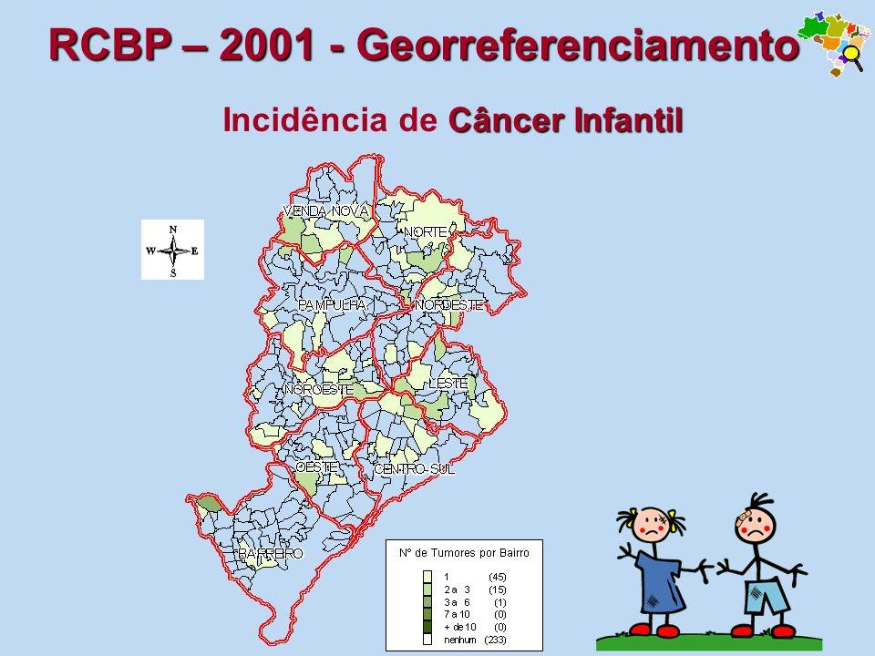 Câncer Infantil Incidência de Câncer Infantil RCBP – 2001 - Georreferenciamento