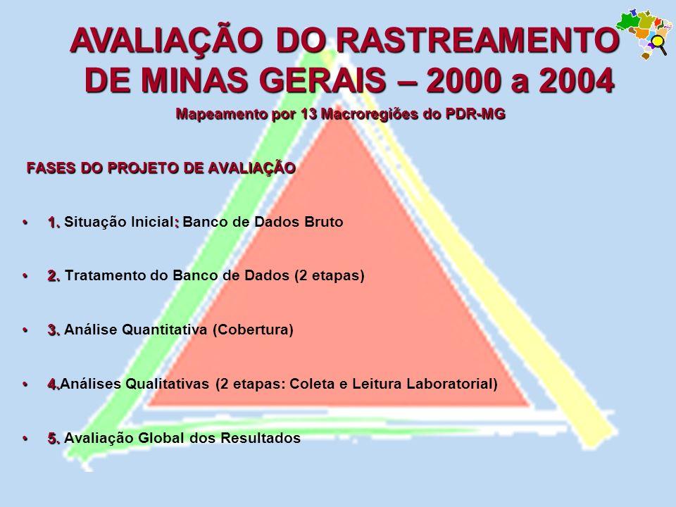 Mapeamento por 13 Macroregiões do PDR-MG Mapeamento por 13 Macroregiões do PDR-MG FASES DO PROJETO DE AVALIAÇÃO FASES DO PROJETO DE AVALIAÇÃO 1. :1. S