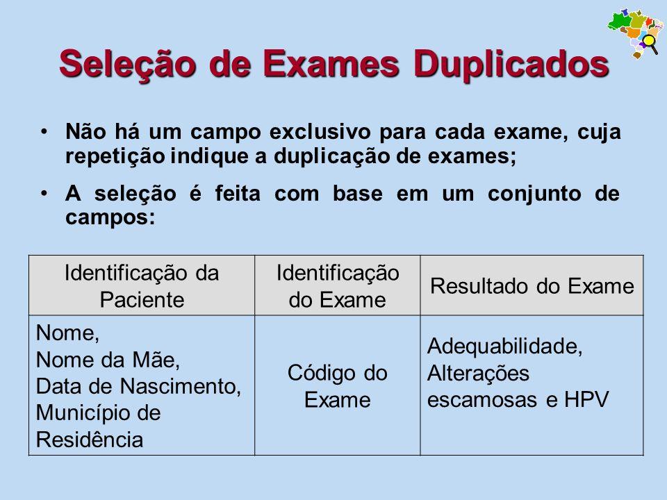 Seleção de Exames Duplicados Não há um campo exclusivo para cada exame, cuja repetição indique a duplicação de exames; A seleção é feita com base em u