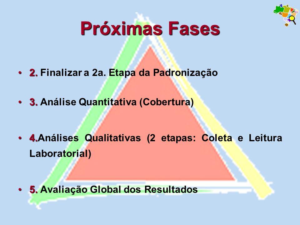 Próximas Fases 2.2. Finalizar a 2a. Etapa da Padronização 3.3. Análise Quantitativa (Cobertura) 4.4.Análises Qualitativas (2 etapas: Coleta e Leitura