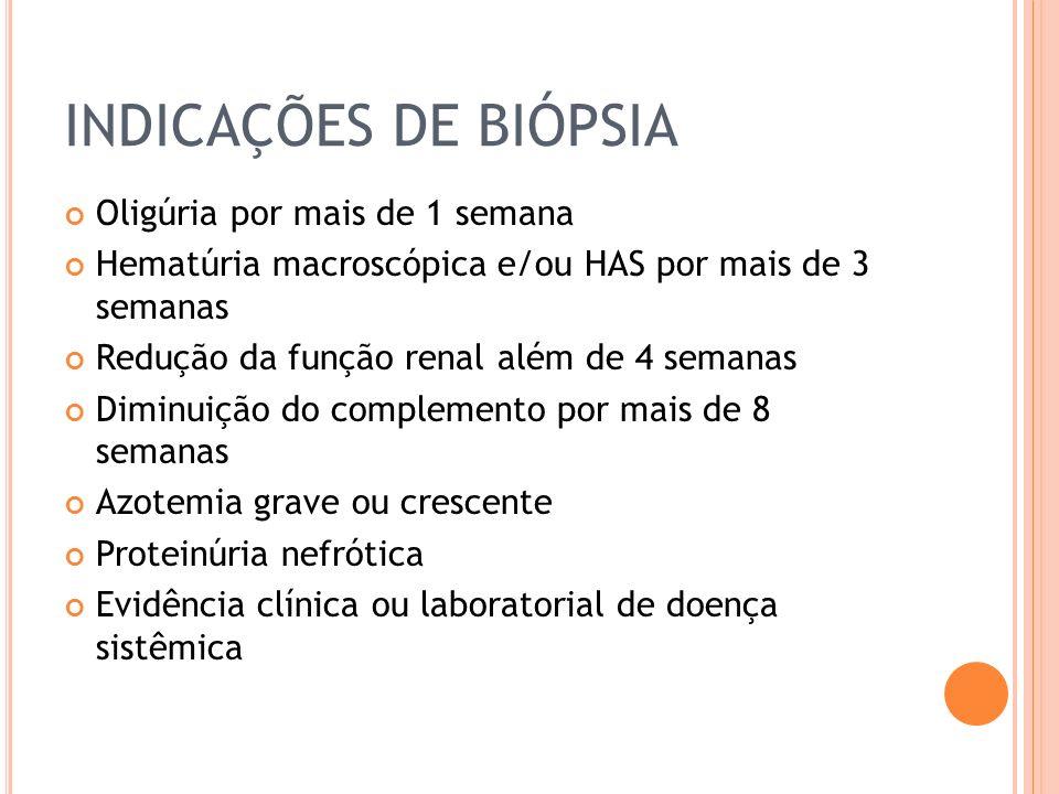 INDICAÇÕES DE BIÓPSIA Oligúria por mais de 1 semana Hematúria macroscópica e/ou HAS por mais de 3 semanas Redução da função renal além de 4 semanas Di