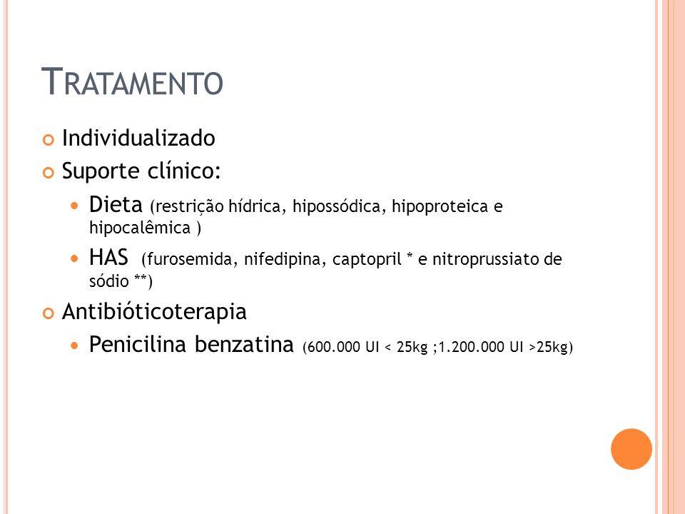 T RATAMENTO Individualizado Suporte clínico: Dieta (restrição hídrica, hipossódica, hipoproteica e hipocalêmica ) HAS (furosemida, nifedipina, captopril * e nitroprussiato de sódio **) Antibióticoterapia Penicilina benzatina (600.000 UI 25kg)