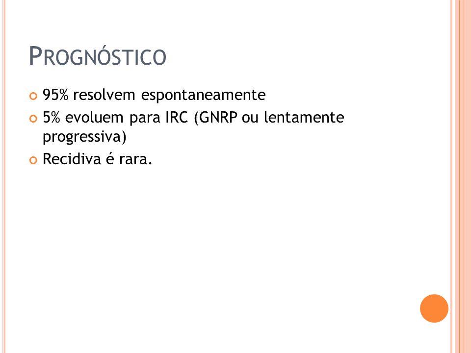 P ROGNÓSTICO 95% resolvem espontaneamente 5% evoluem para IRC (GNRP ou lentamente progressiva) Recidiva é rara.