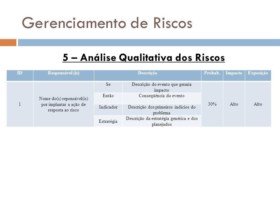 Gerenciamento de Riscos 5 – Análise Qualitativa dos Riscos Matriz de riscos IDResponsável (is)DescriçãoProbab.ImpactoExposição 1 Nome do(s) reponsável
