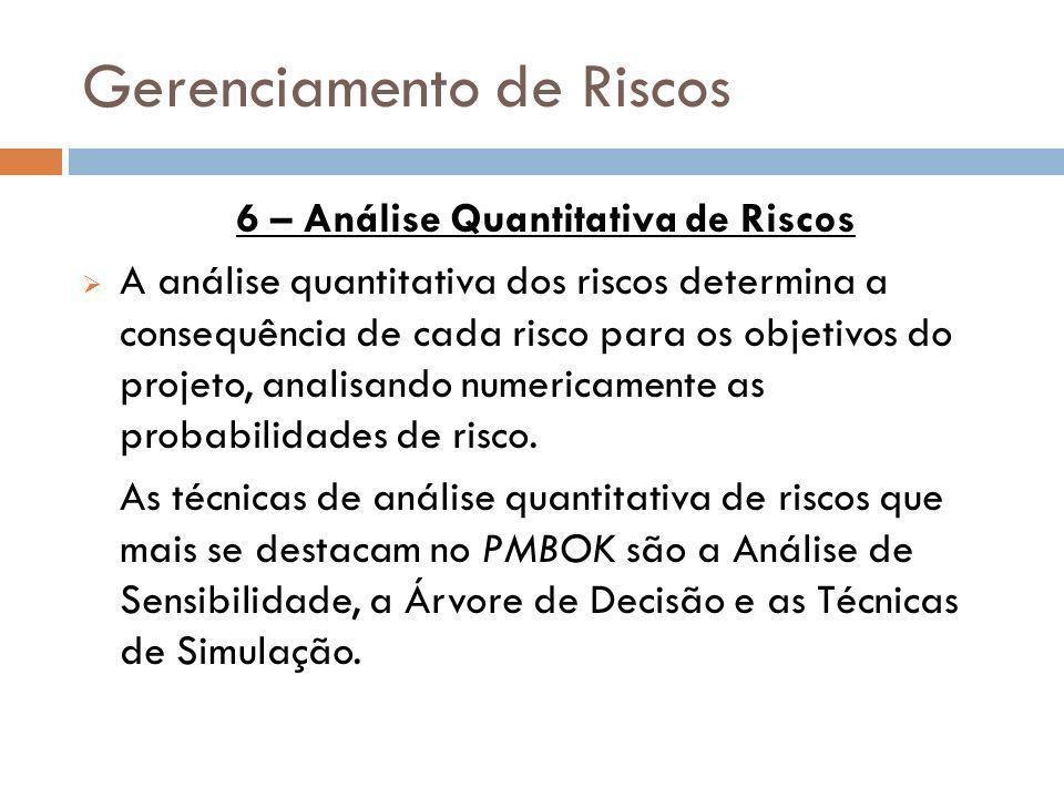 Gerenciamento de Riscos 6 – Análise Quantitativa de Riscos A análise quantitativa dos riscos determina a consequência de cada risco para os objetivos