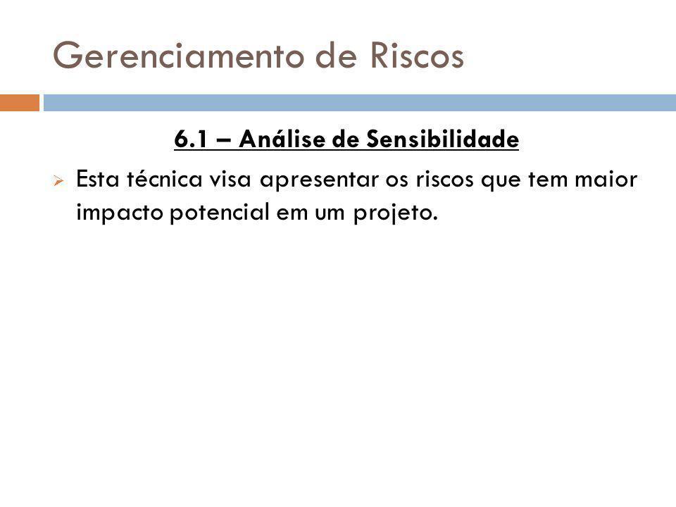 Gerenciamento de Riscos 6.1 – Análise de Sensibilidade Esta técnica visa apresentar os riscos que tem maior impacto potencial em um projeto.