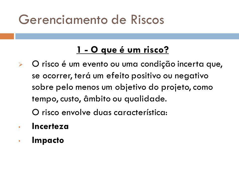 Gerenciamento de Riscos 1 - O que é um risco? O risco é um evento ou uma condição incerta que, se ocorrer, terá um efeito positivo ou negativo sobre p
