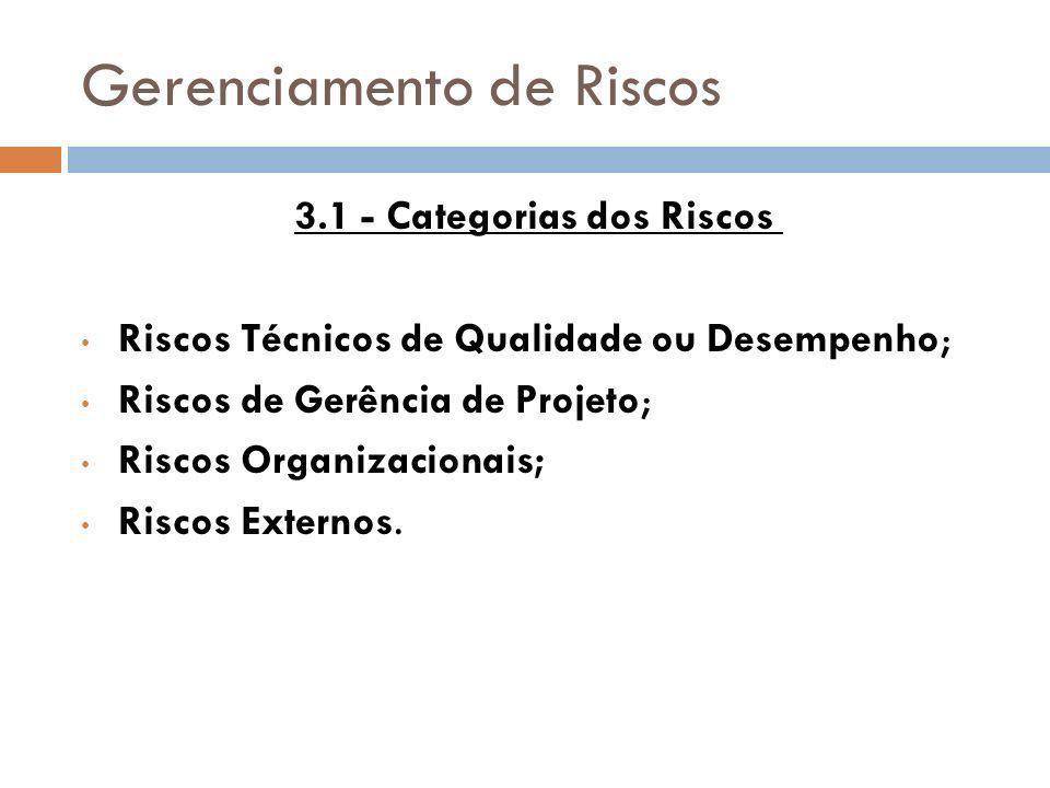 Gerenciamento de Riscos 3.1 - Categorias dos Riscos Riscos Técnicos de Qualidade ou Desempenho; Riscos de Gerência de Projeto; Riscos Organizacionais;
