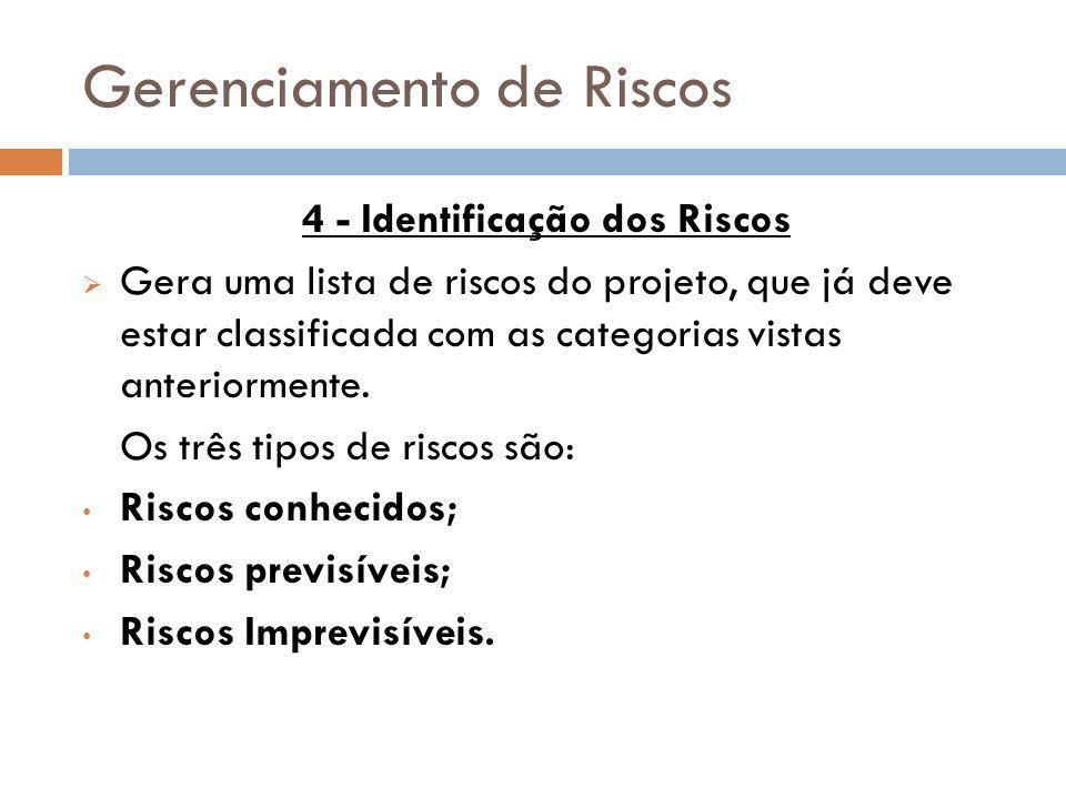 Gerenciamento de Riscos 4 - Identificação dos Riscos Gera uma lista de riscos do projeto, que já deve estar classificada com as categorias vistas ante