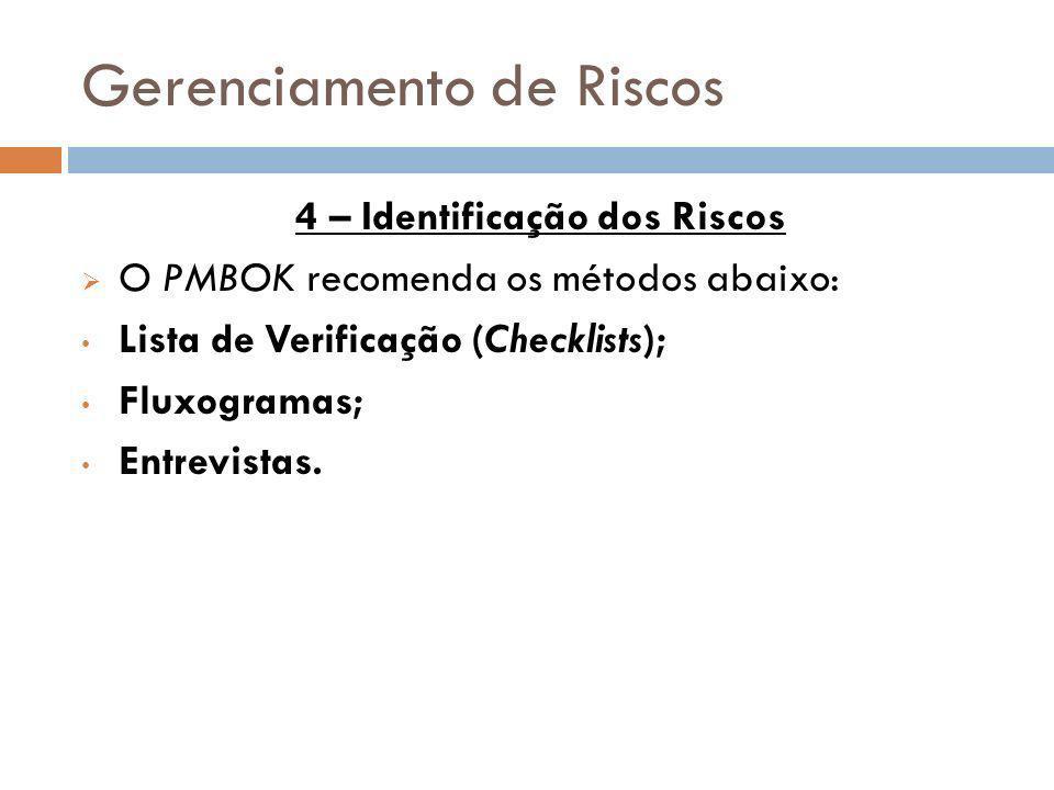 Gerenciamento de Riscos 4 – Identificação dos Riscos O PMBOK recomenda os métodos abaixo: Lista de Verificação (Checklists); Fluxogramas; Entrevistas.