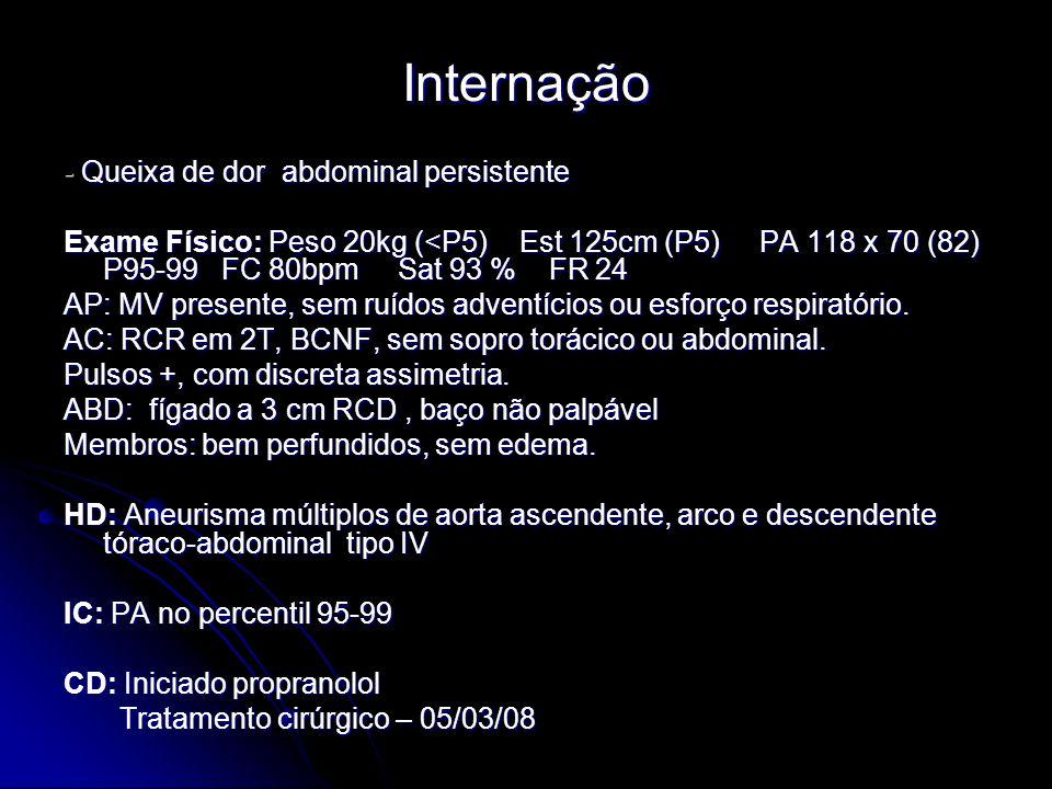 Internação - Queixa de dor abdominal persistente Exame Físico: Peso 20kg (<P5) Est 125cm (P5) PA 118 x 70 (82) P95-99 FC 80bpm Sat 93 % FR 24 AP: MV presente, sem ruídos adventícios ou esforço respiratório.