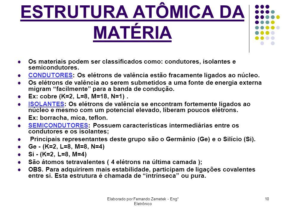 Elaborado por Fernando Zemetek - Eng° Eletrônico 10 ESTRUTURA ATÔMICA DA MATÉRIA Os materiais podem ser classificados como: condutores, isolantes e se