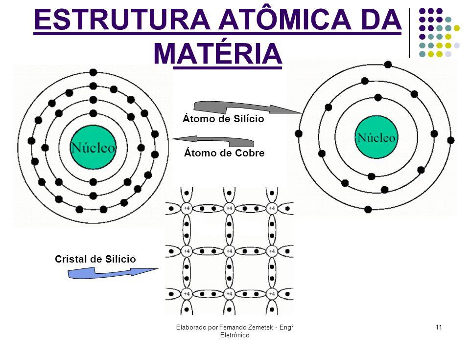 Elaborado por Fernando Zemetek - Eng° Eletrônico 11 ESTRUTURA ATÔMICA DA MATÉRIA Átomo de Cobre Cristal de Silício Átomo de Silício