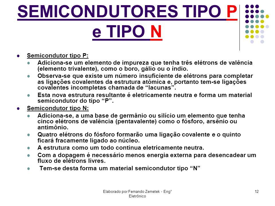 Elaborado por Fernando Zemetek - Eng° Eletrônico 12 SEMICONDUTORES TIPO P e TIPO N Semicondutor tipo P: Adiciona-se um elemento de impureza que tenha