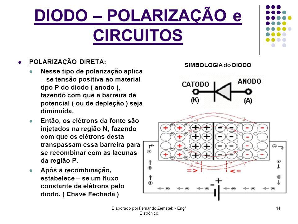 Elaborado por Fernando Zemetek - Eng° Eletrônico 14 DIODO – POLARIZAÇÃO e CIRCUITOS POLARIZAÇÃO DIRETA: Nesse tipo de polarização aplica – se tensão p