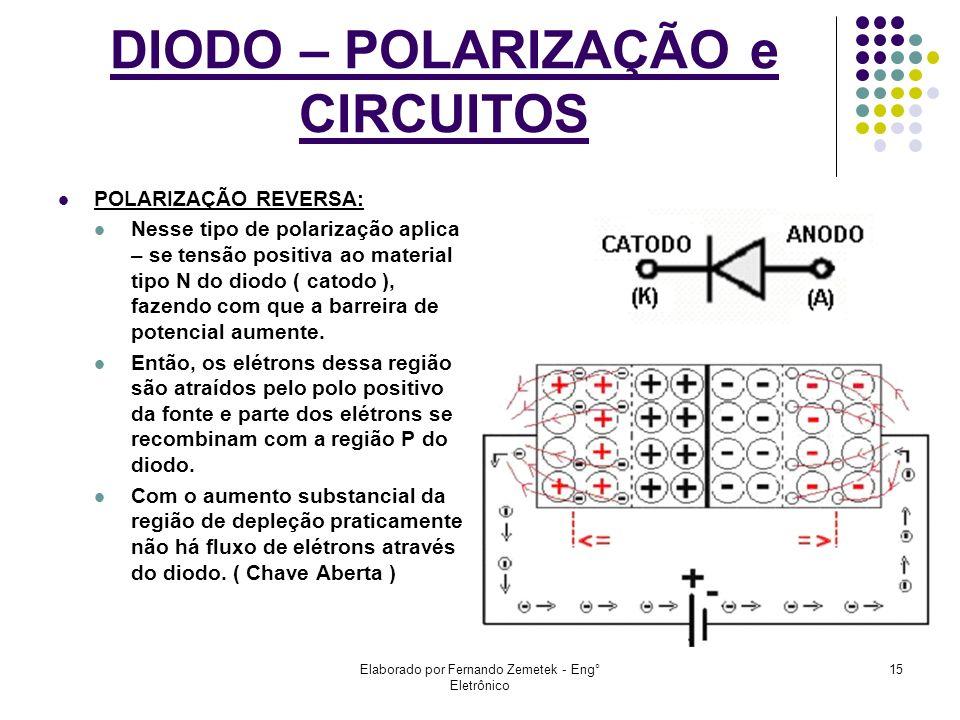 Elaborado por Fernando Zemetek - Eng° Eletrônico 15 DIODO – POLARIZAÇÃO e CIRCUITOS POLARIZAÇÃO REVERSA: Nesse tipo de polarização aplica – se tensão