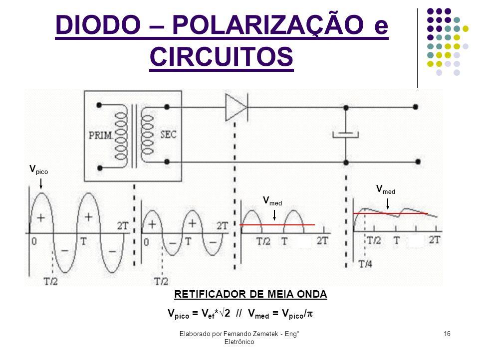 Elaborado por Fernando Zemetek - Eng° Eletrônico 16 DIODO – POLARIZAÇÃO e CIRCUITOS RETIFICADOR DE MEIA ONDA V pico V med V pico = V ef *2 // V med =