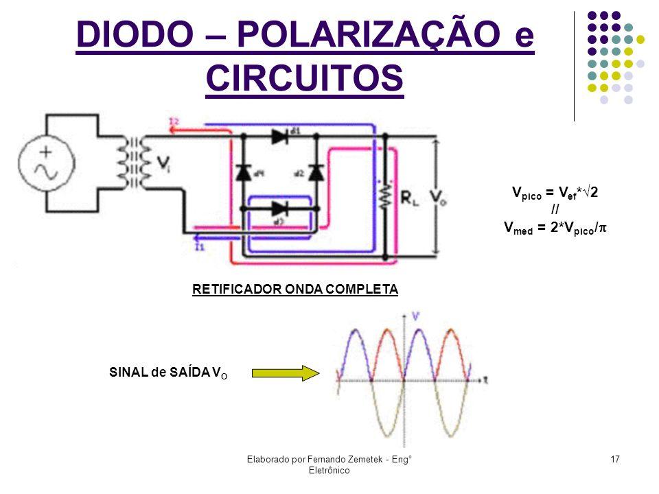 Elaborado por Fernando Zemetek - Eng° Eletrônico 17 DIODO – POLARIZAÇÃO e CIRCUITOS RETIFICADOR ONDA COMPLETA SINAL de SAÍDA V O V pico = V ef *2 // V