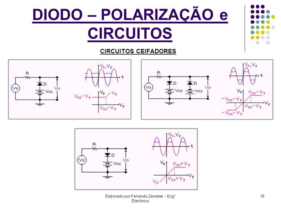 Elaborado por Fernando Zemetek - Eng° Eletrônico 18 DIODO – POLARIZAÇÃO e CIRCUITOS CIRCUITOS CEIFADORES
