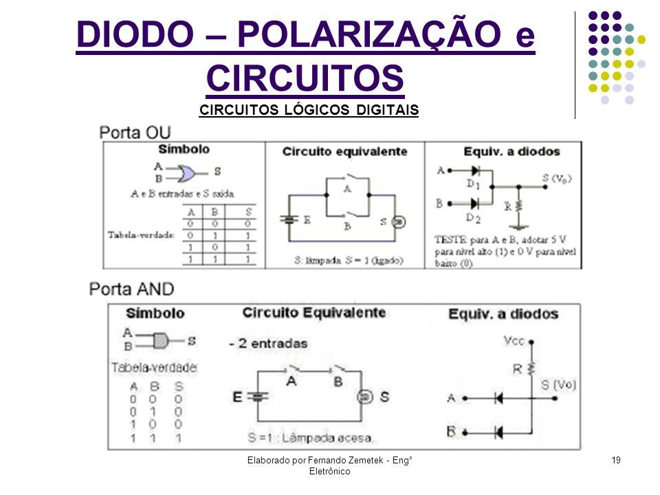 Elaborado por Fernando Zemetek - Eng° Eletrônico 19 DIODO – POLARIZAÇÃO e CIRCUITOS CIRCUITOS LÓGICOS DIGITAIS
