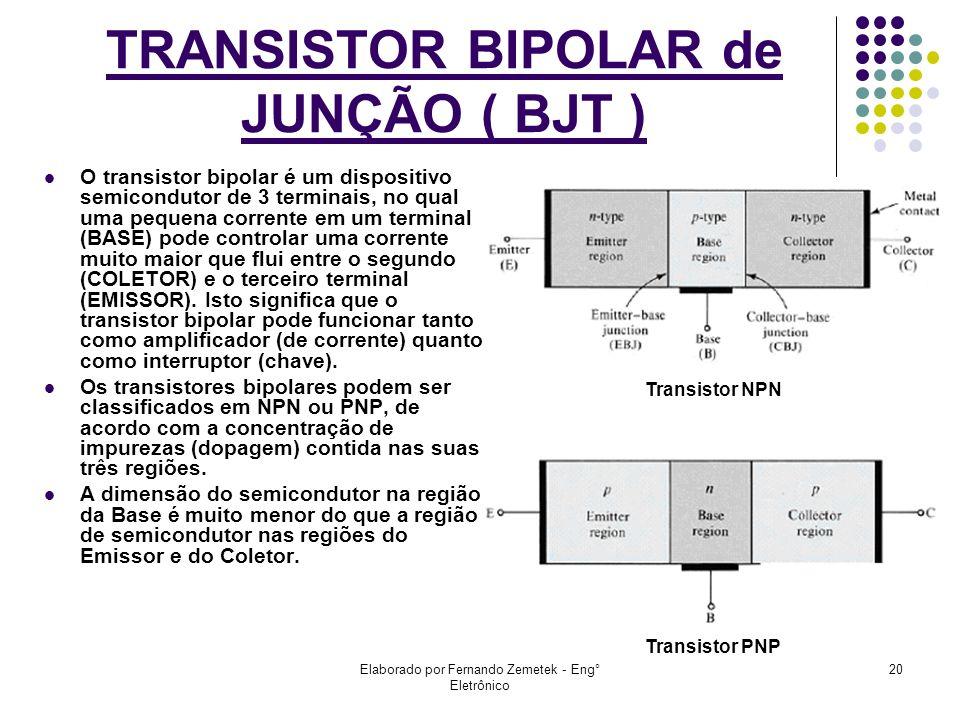 Elaborado por Fernando Zemetek - Eng° Eletrônico 20 TRANSISTOR BIPOLAR de JUNÇÃO ( BJT ) O transistor bipolar é um dispositivo semicondutor de 3 termi